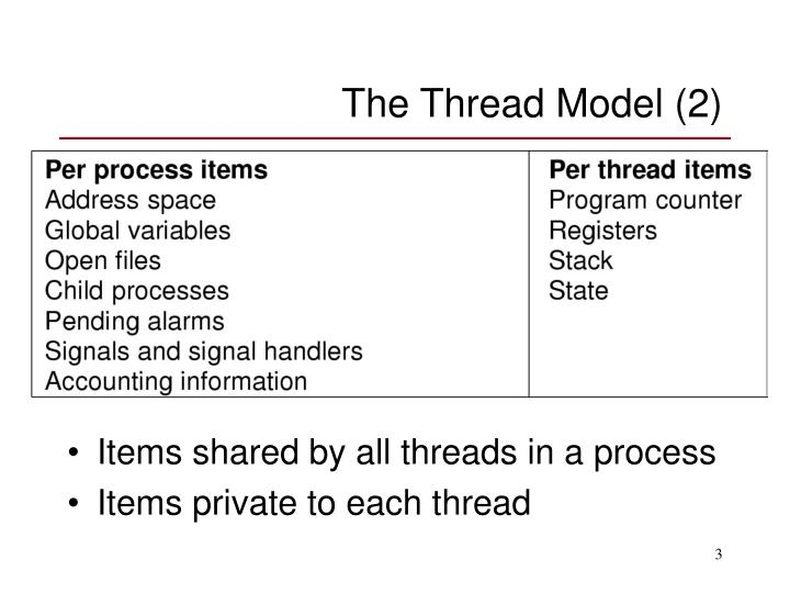 The thread model 2
