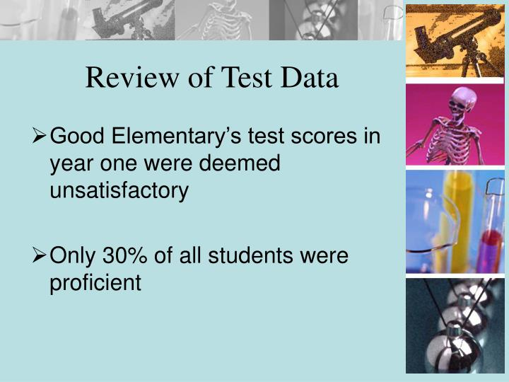 Review of Test Data