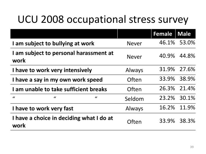 UCU 2008 occupational stress survey