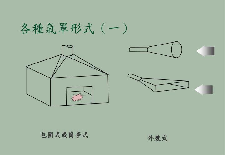 各種氣罩形式(一)