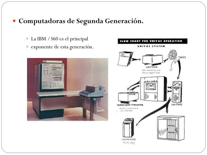 Computadoras de Segunda Generación.