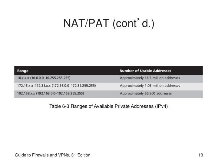 NAT/PAT (cont