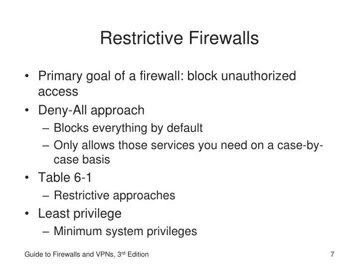 Restrictive Firewalls