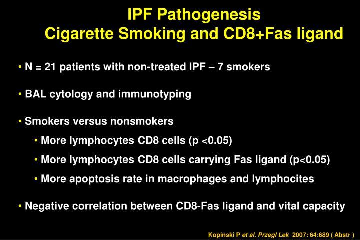 IPF Pathogenesis