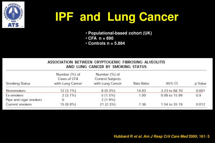 IPF  and  Lung Cancer