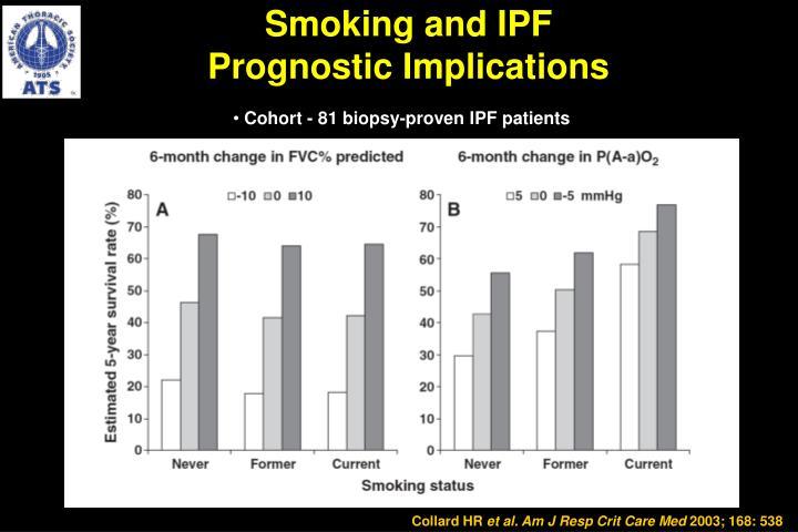 Smoking and IPF