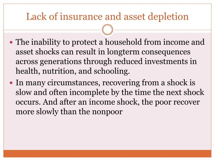Lack of insurance and asset depletion