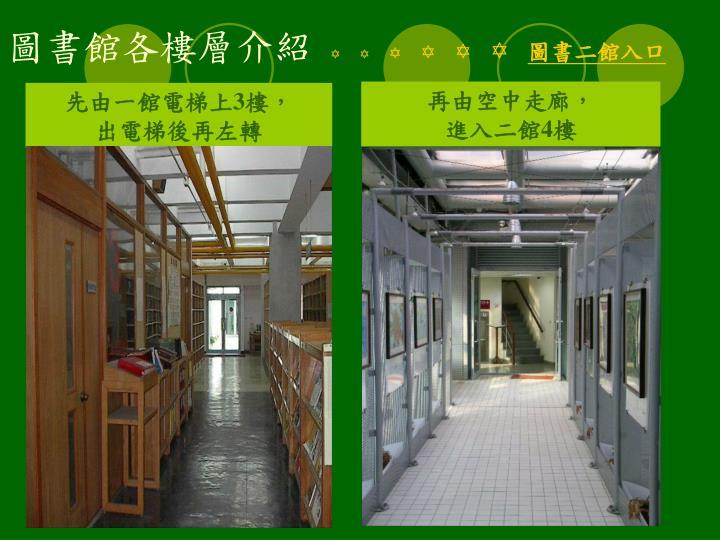 圖書館各樓層介紹