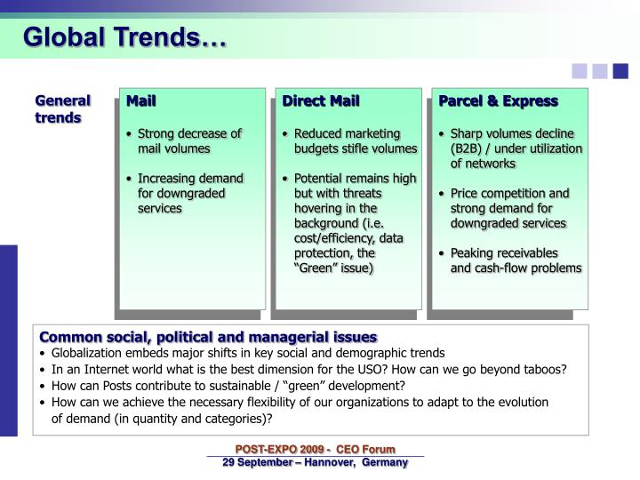 Global Trends…