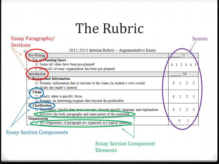 The Rubric