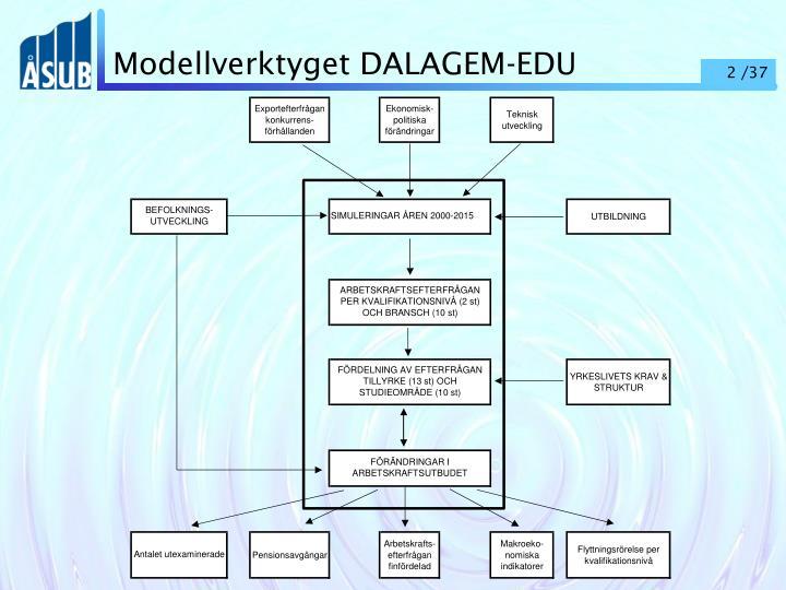Modellverktyget DALAGEM-EDU
