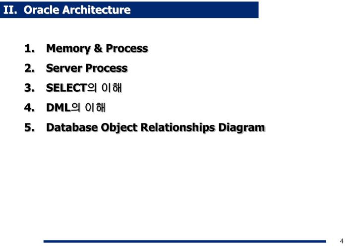 II.  Oracle Architecture