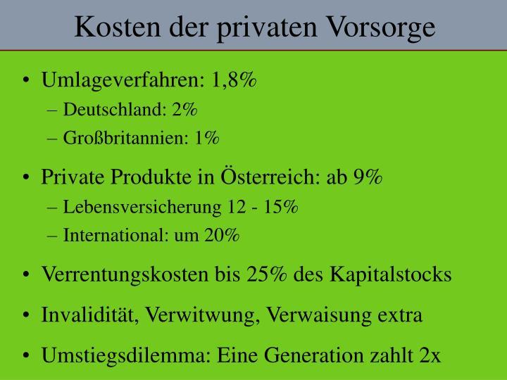 Kosten der privaten Vorsorge