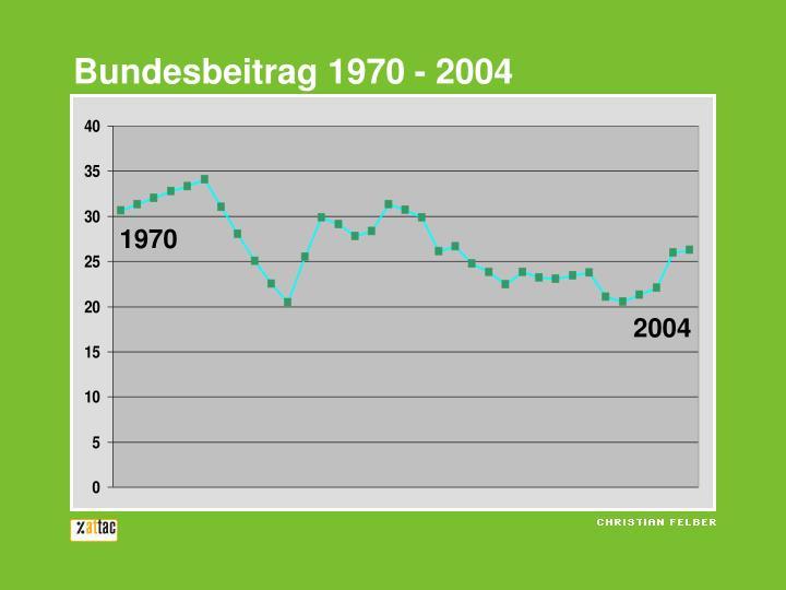 Bundesbeitrag 1970 - 2004