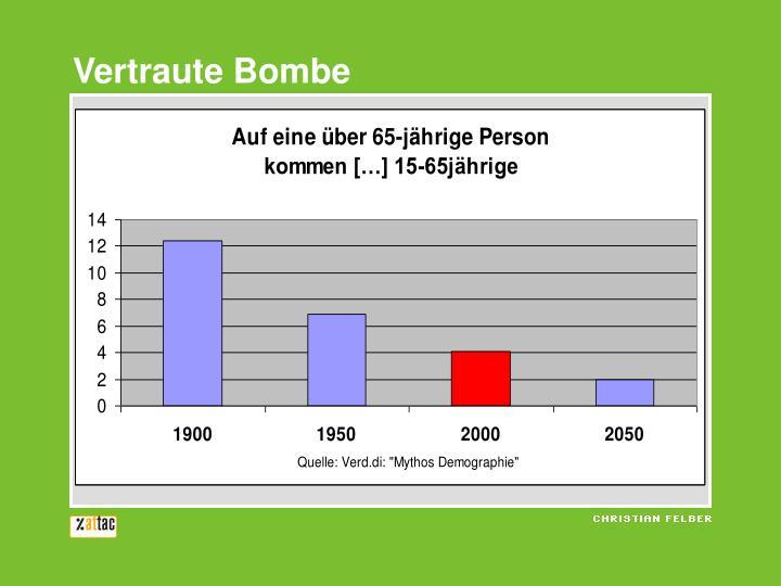 Vertraute Bombe
