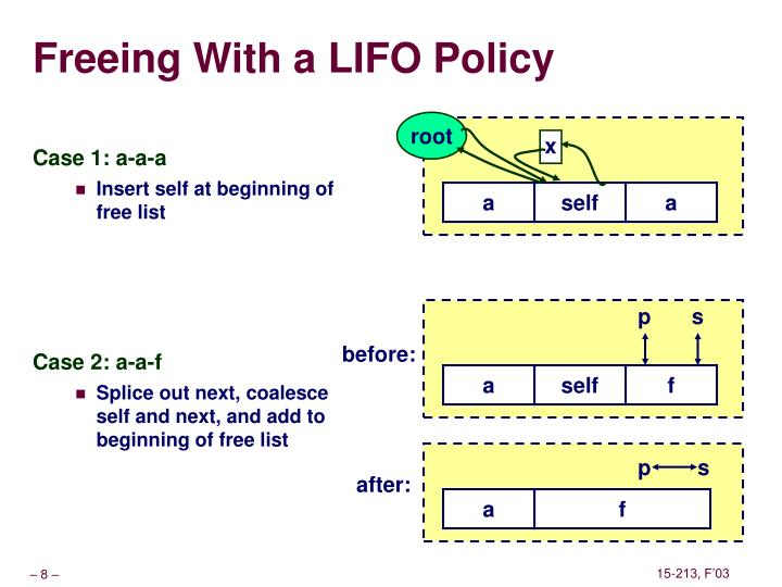 Freeing With a LIFO Policy