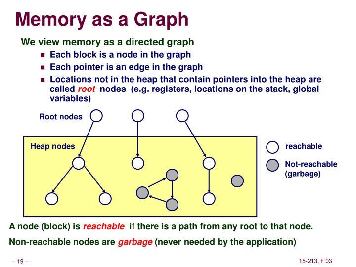 Memory as a Graph