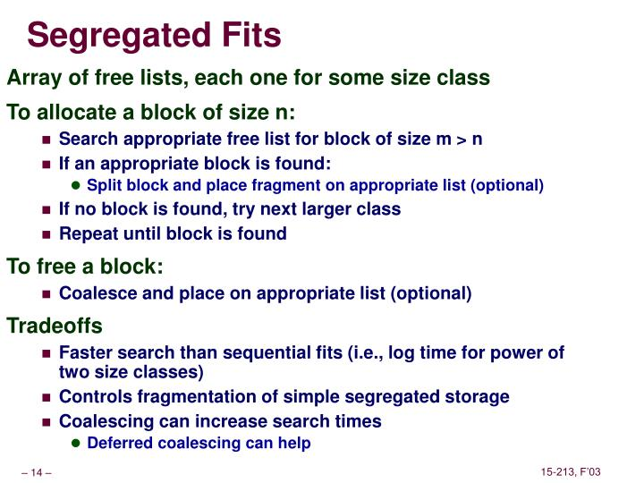 Segregated Fits