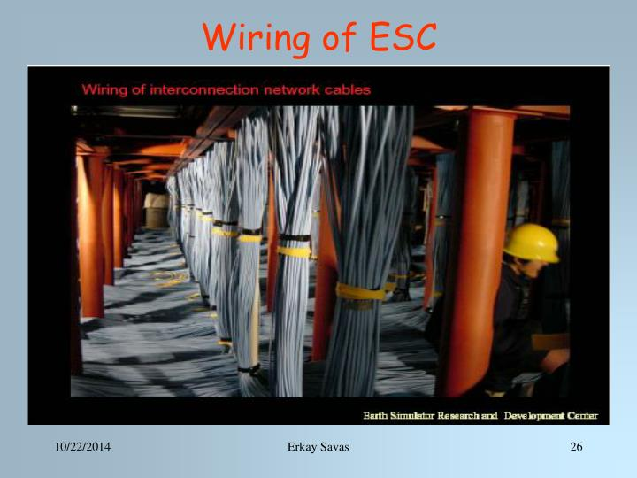 Wiring of ESC