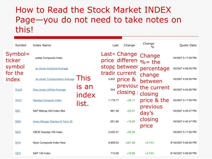 How to Read the Stock Market INDEX Page—you do not need to take notes on this!