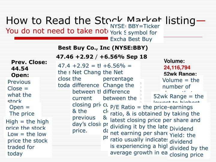 How to Read the Stock Market listing