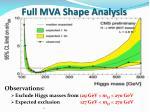 full mva shape analysis
