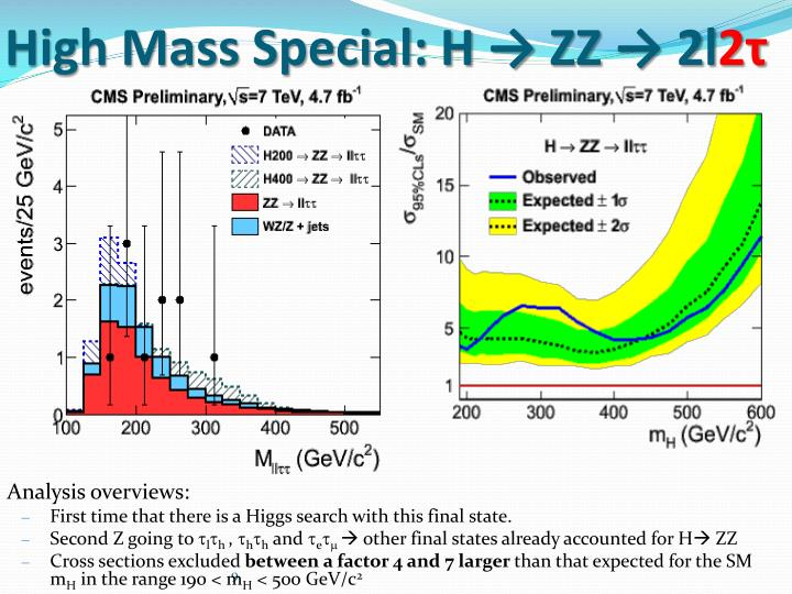 High Mass Special: H
