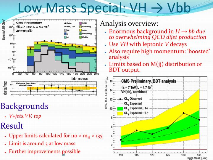 Low Mass Special: VH
