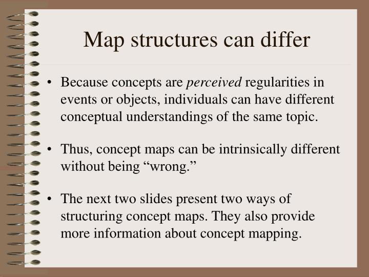 Map structures can differ