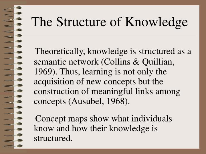 The Structure of Knowledge