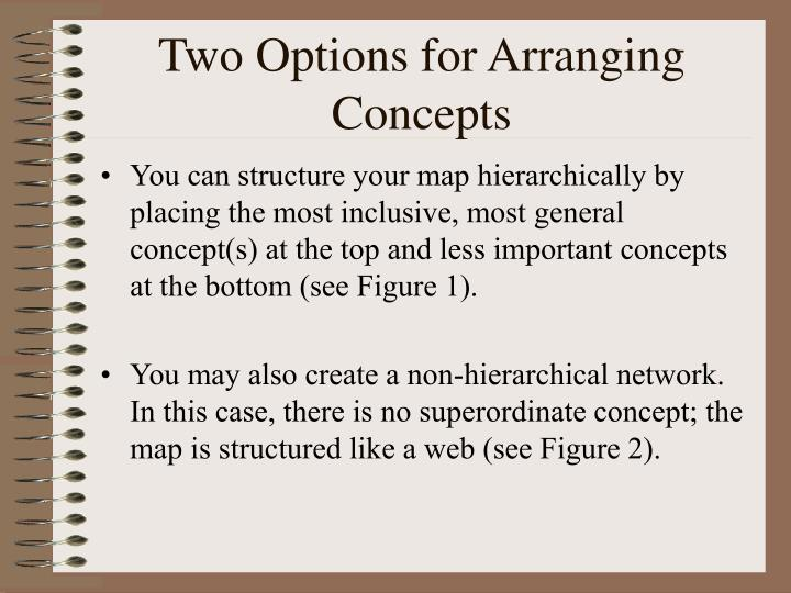 Two Options for Arranging Concepts