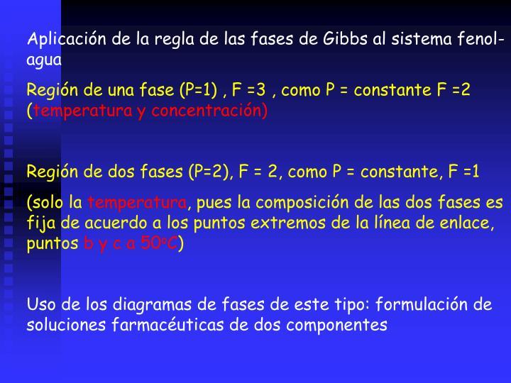 Aplicación de la regla de las fases de Gibbs al sistema fenol-agua
