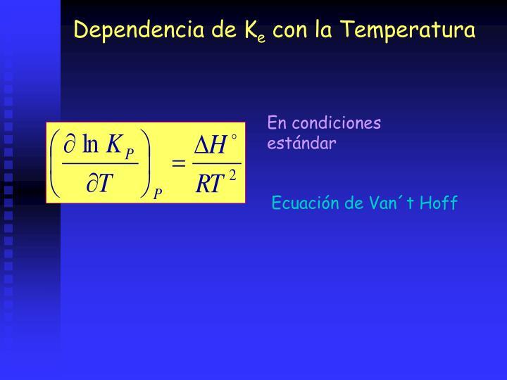 Dependencia de K