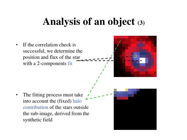 Analysis of an object