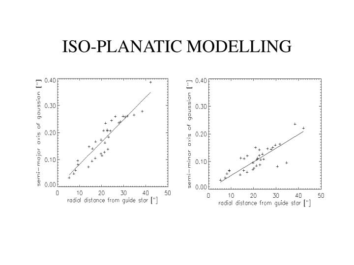 ISO-PLANATIC MODELLING