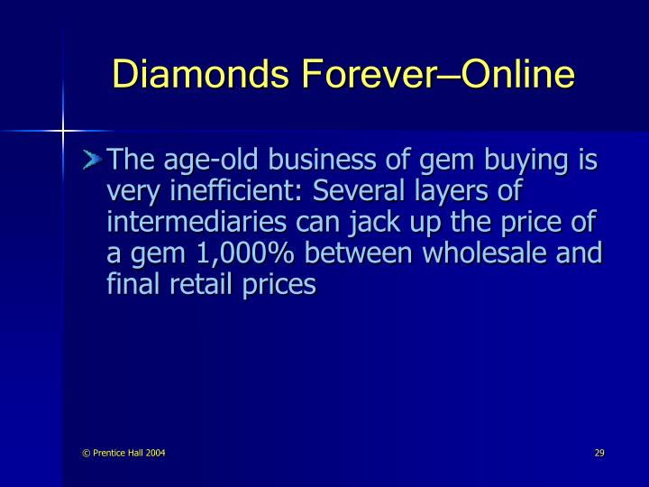 Diamonds Forever—Online