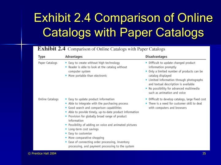 Exhibit 2.4 Comparison of Online Catalogs with Paper Catalogs