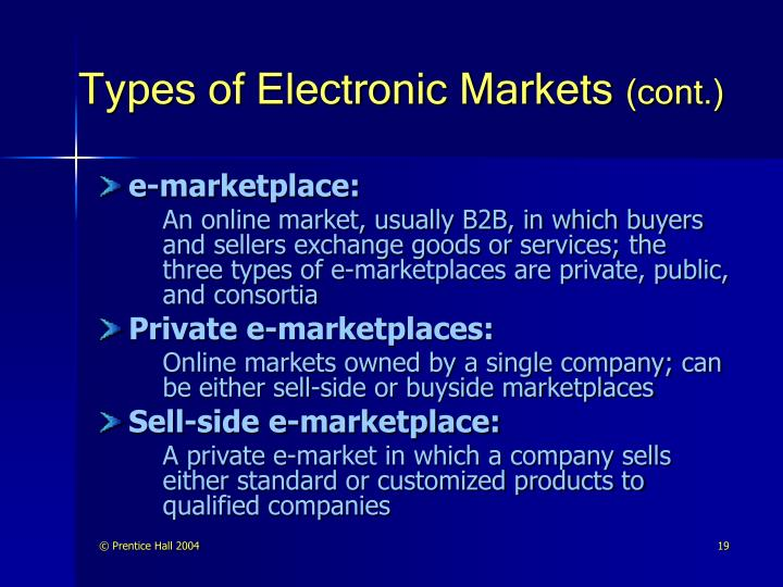 Types of Electronic Markets