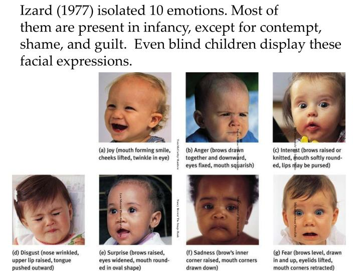 Izard (1977) isolated 10 emotions. Most of