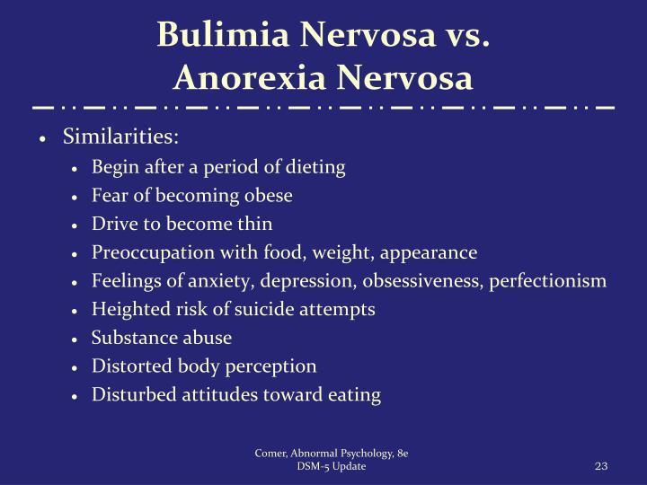 Bulimia Nervosa vs.