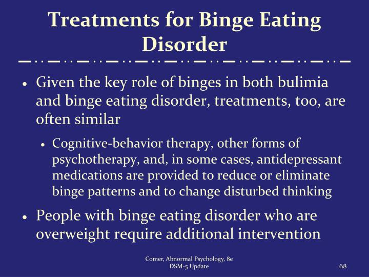 Treatments for Binge Eating Disorder