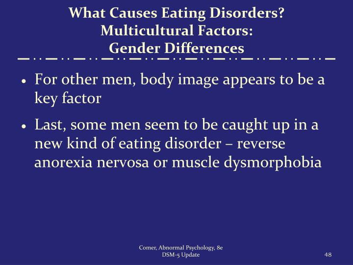 What Causes Eating Disorders?