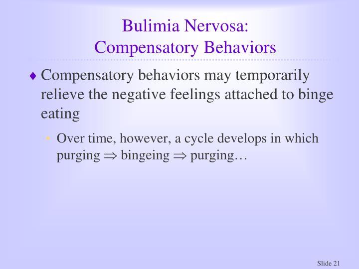 Bulimia Nervosa: