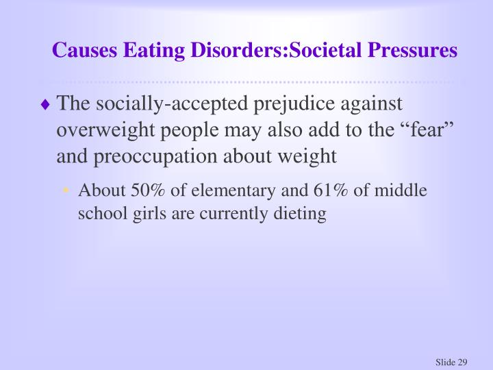 Causes Eating Disorders:Societal Pressures