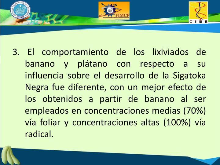 3. El comportamiento de los lixiviados de  banano y plátano con respecto a su influencia sobre el desarrollo de la Sigatoka Negra fue diferente, con un mejor efecto de los obtenidos a partir de banano al ser empleados en concentraciones medias (70%) vía foliar y concentraciones altas (100%) vía radical.
