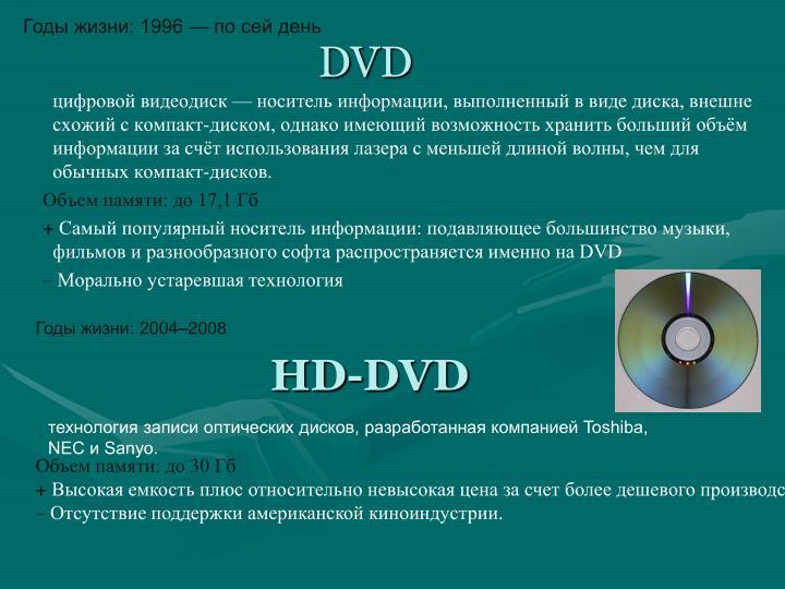 Годы жизни: 1996— по сей день