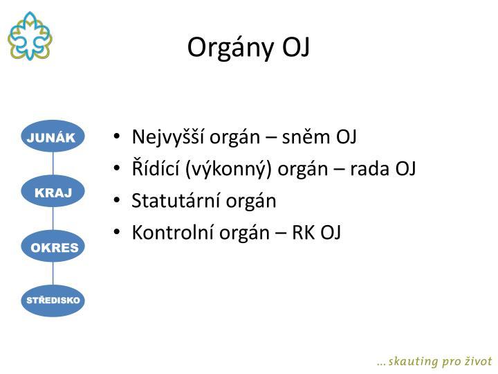 Orgány OJ