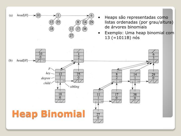 Heaps são representadas como listas ordenadas (por grau/altura) de árvores binomiais
