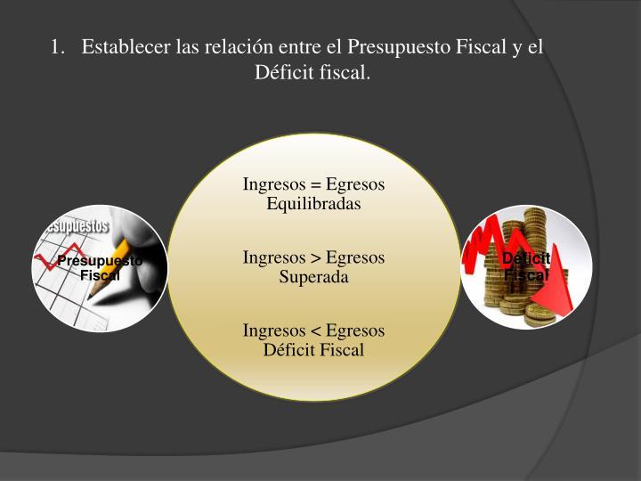 Establecer las relación entre el Presupuesto Fiscal y el Déficit fiscal.