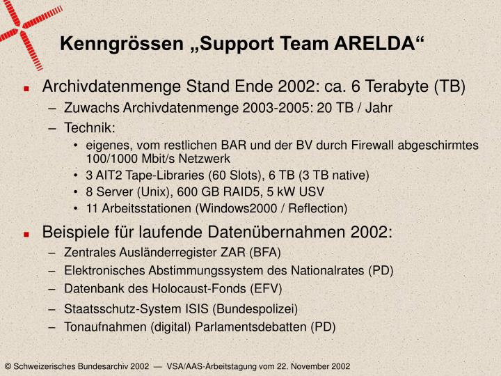 "Kenngrössen ""Support Team ARELDA"""